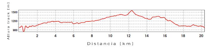 sierra-aguila-mapa
