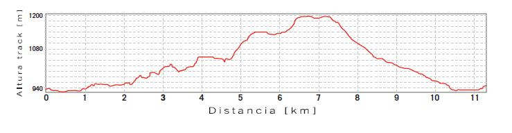 alto-alcanadre-mapa